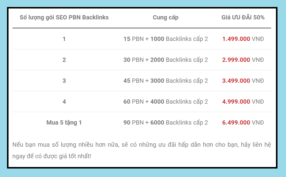 Bảng giá gói dịch vụ SEO PBN Backlink